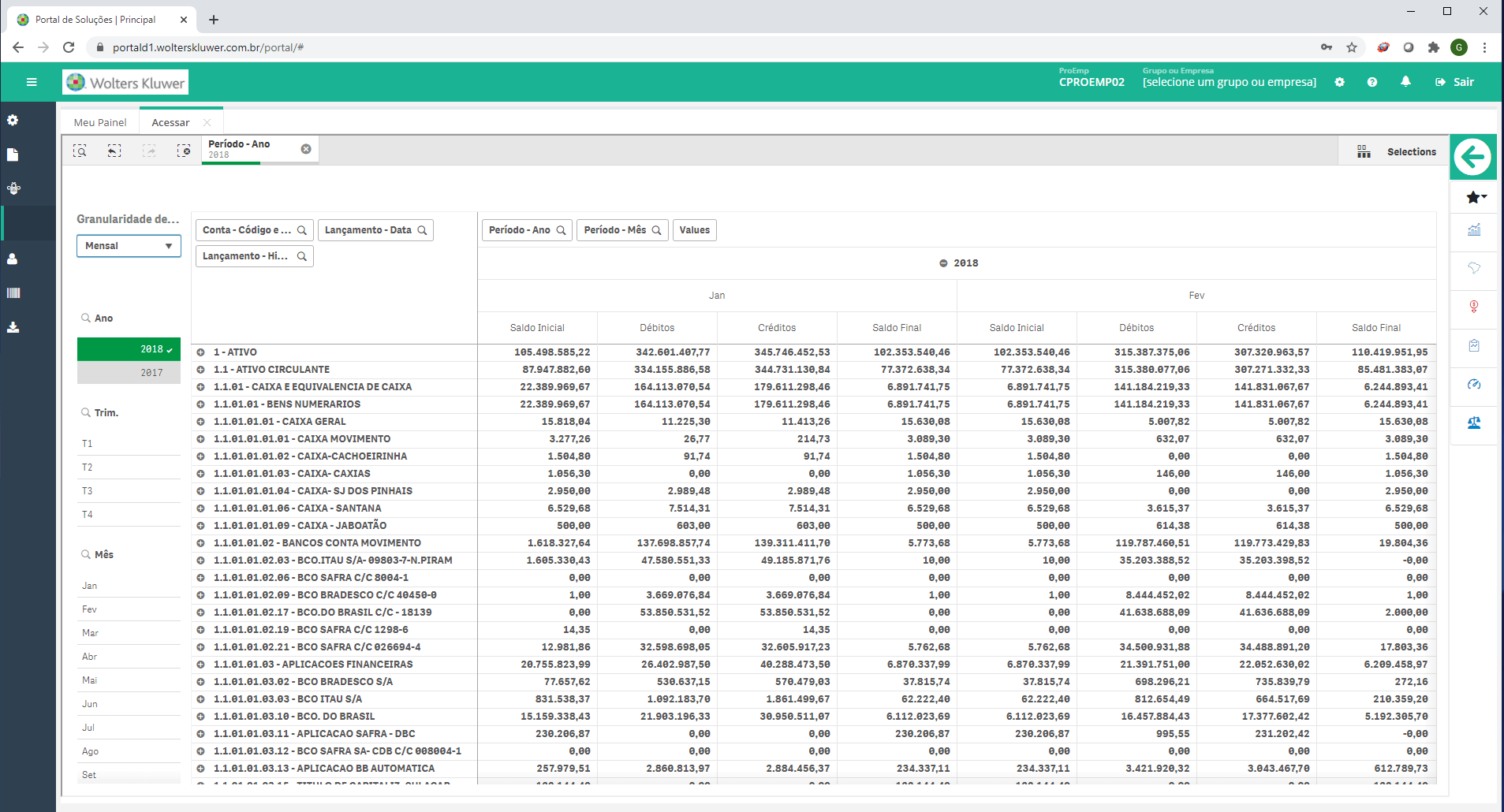 dash financeiro balancete mensal Prosoft Analytics
