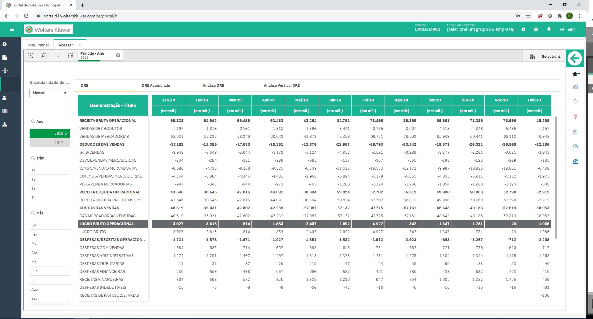 dash financeiro dre mensal Prosoft Analytics