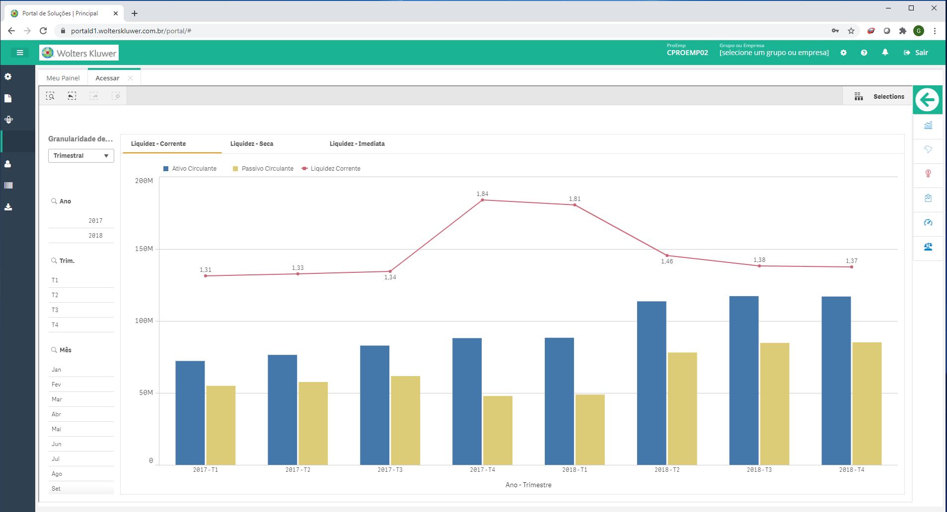 dash financeiro liquidez Prosoft Analytics
