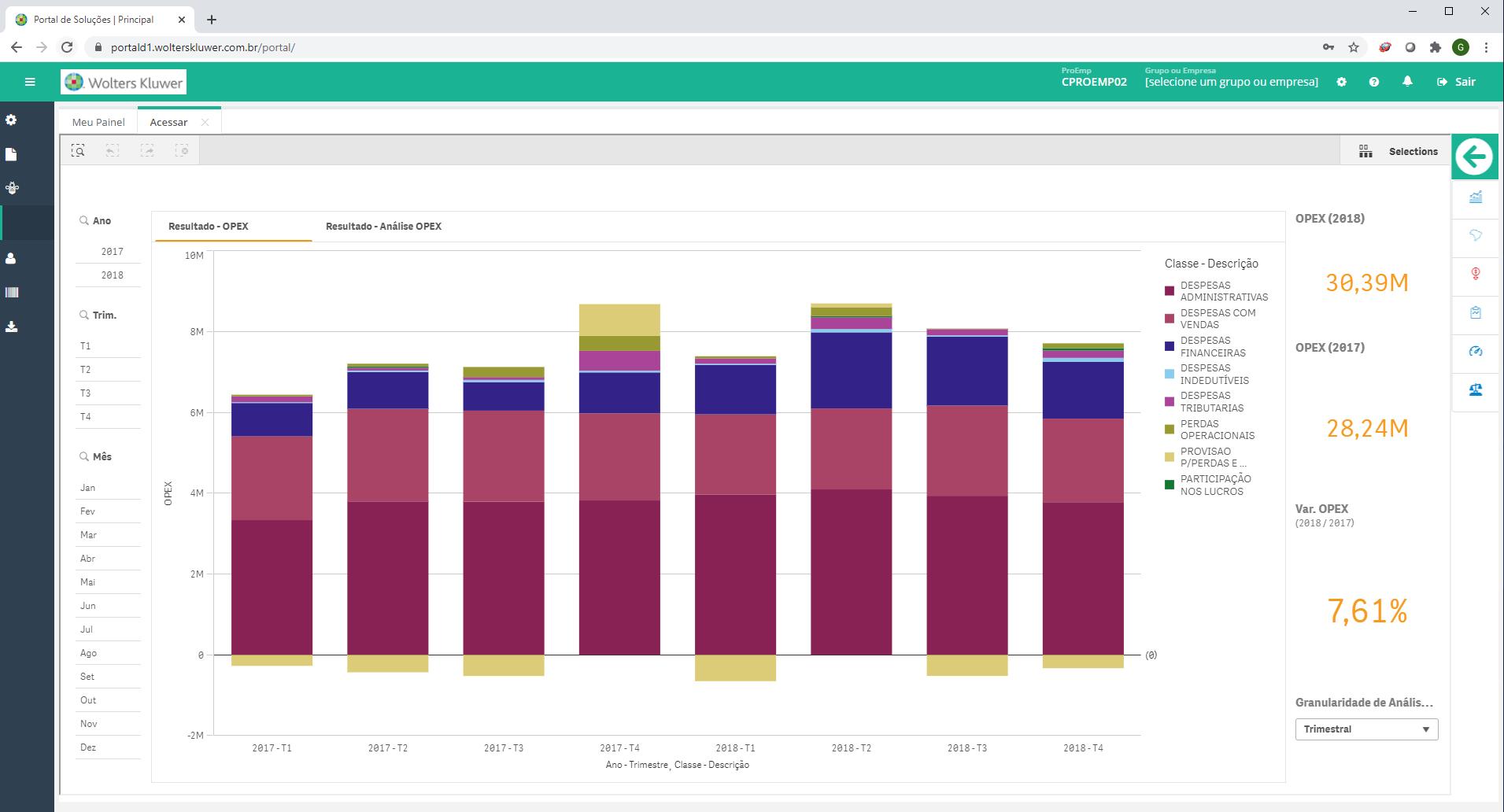 dash financeiro opex Prosoft Analytics