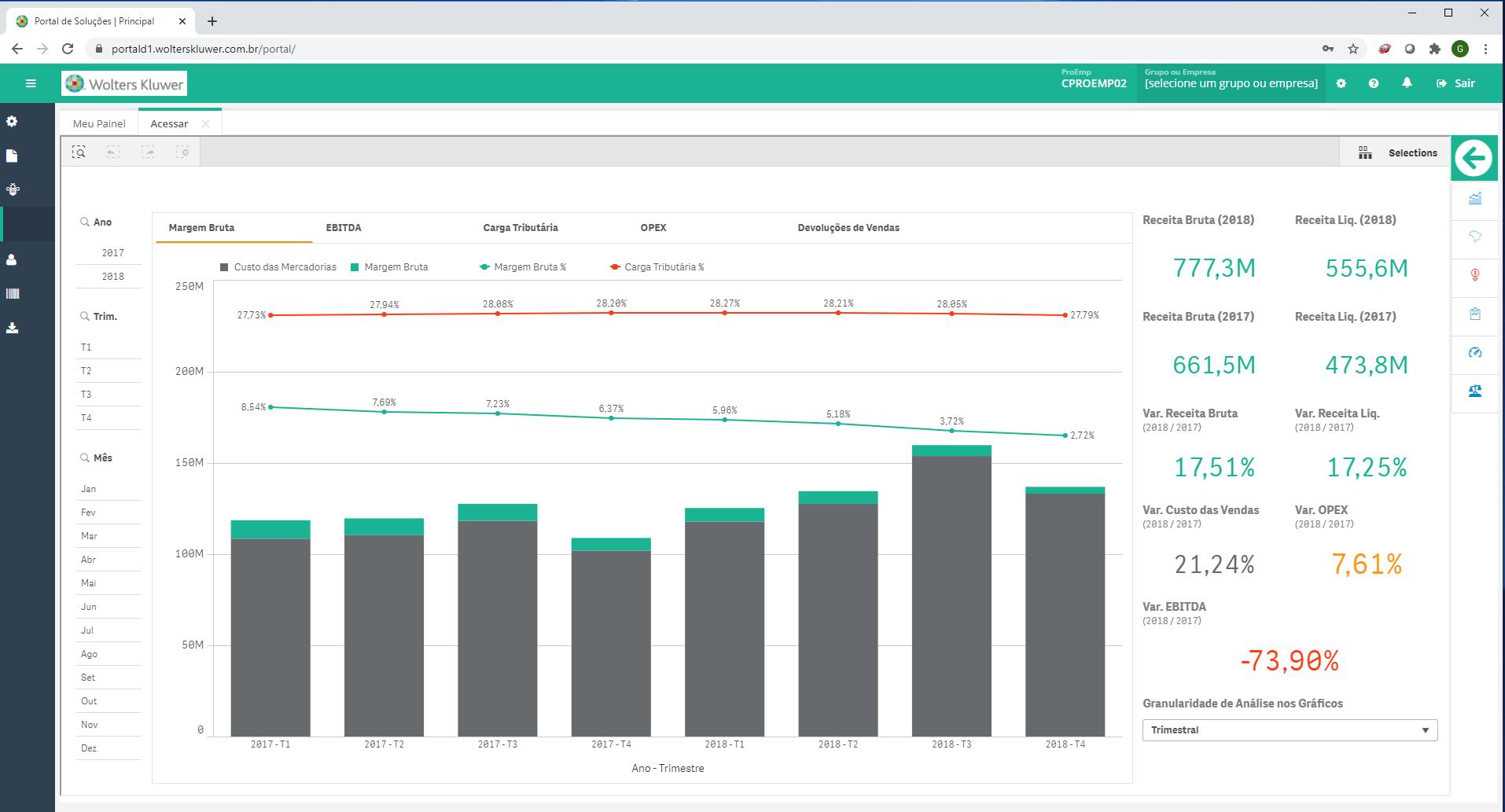 dash financeiro receita margem Prosoft Analytics