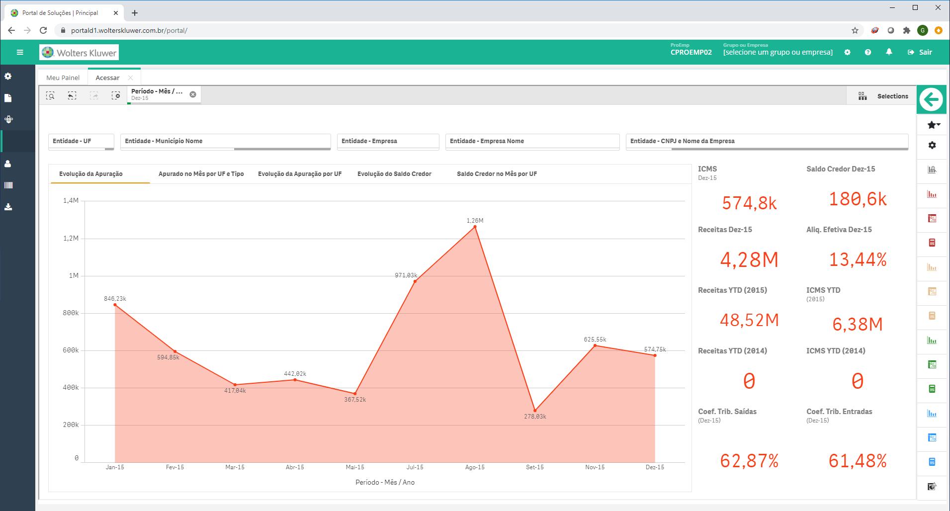 dash fiscal icms Prosoft Analytics