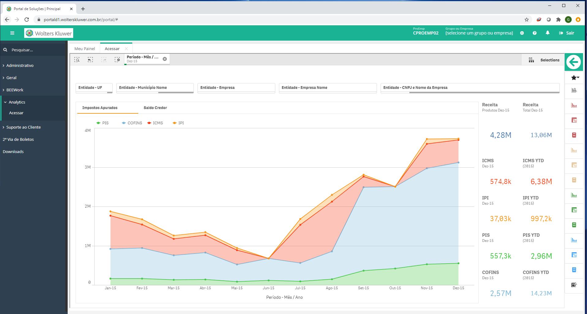 dash fiscal indiretos com menu 03 Prosoft Analytics